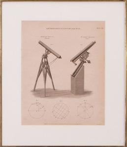 ENGLISH SCHOOL: ASTRONOMICAL INSTRUMENTS: SIX PLATES