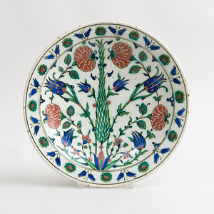 Iznik Pottery Dish, Turkey