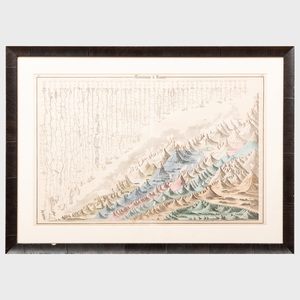 Johnson & Browning, Publishers: Mountains & Rivers, from Colton's General Atlas