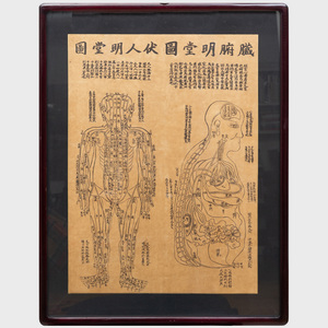 Two Chinese Medicine Charts